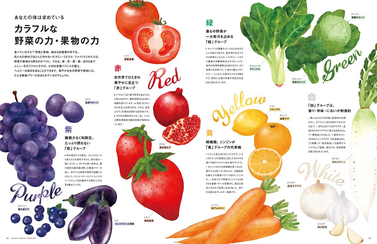 カラフルな野菜とフルーツ